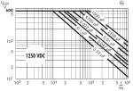 wima-fkp-datasheet.png